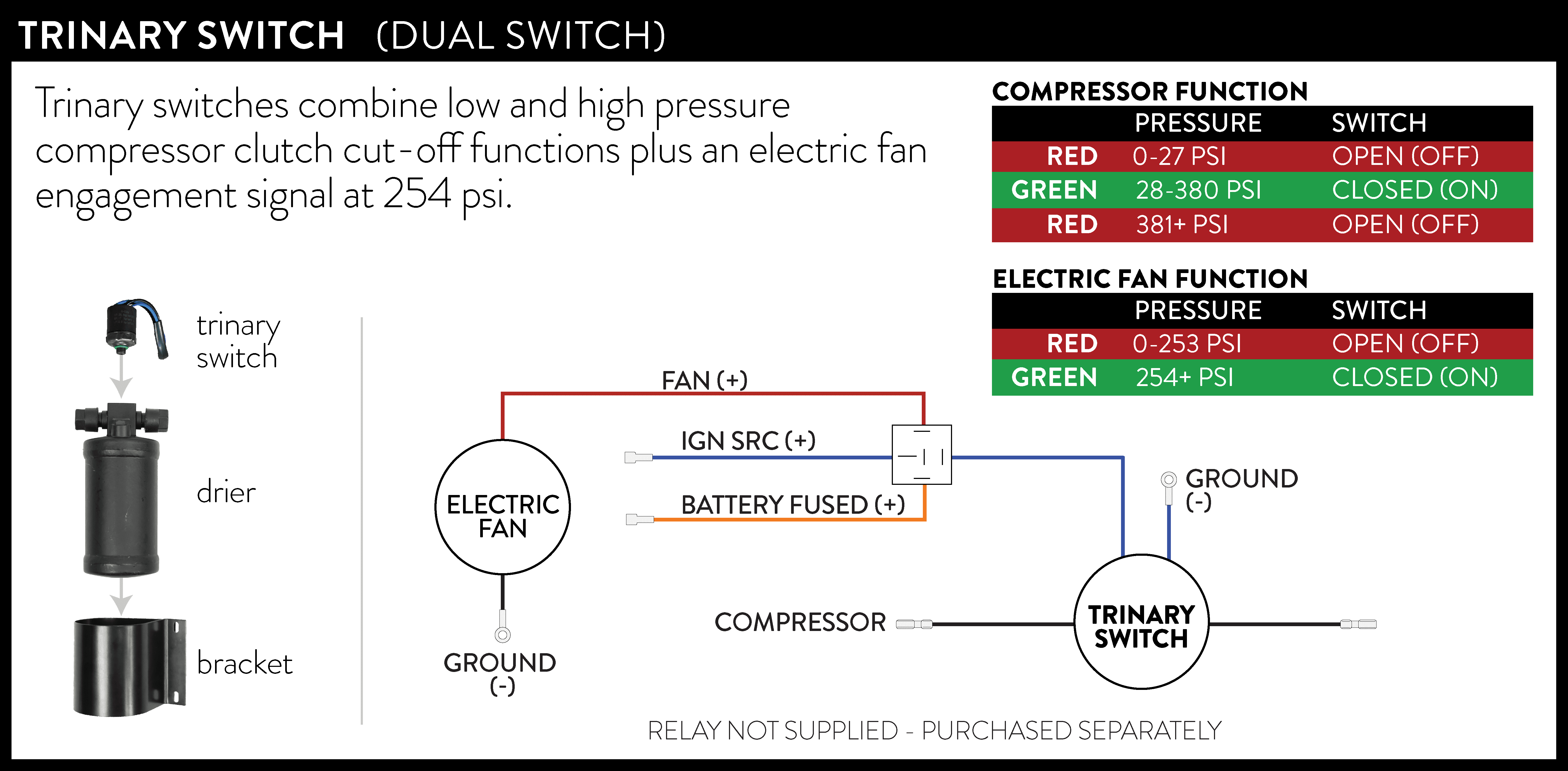 ENGINE COMPARTMENT SUPPORT TRINARY SWITCH