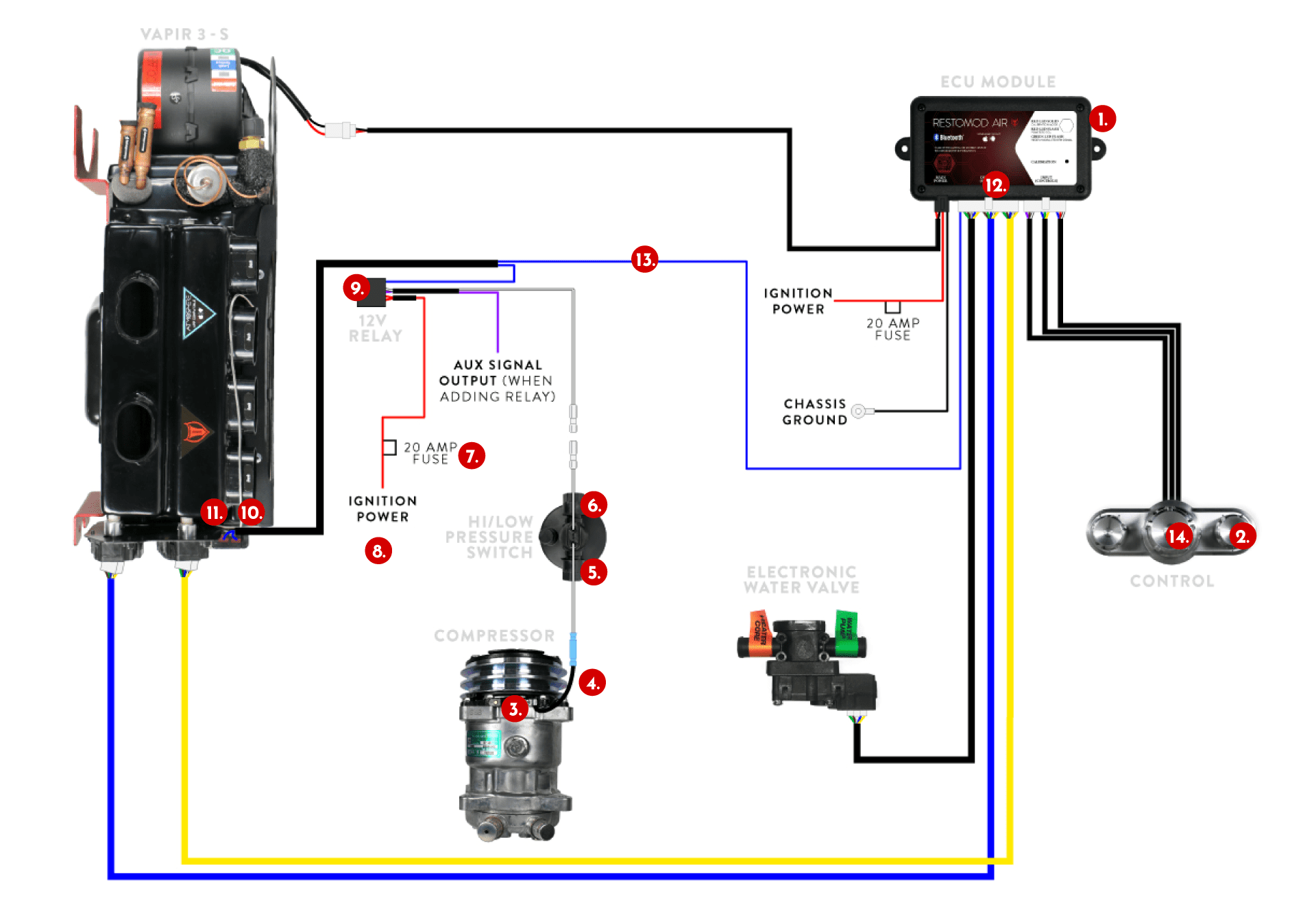 SYSTEM NOT COOLING SUPPORT PAGE VAPIR 3 S